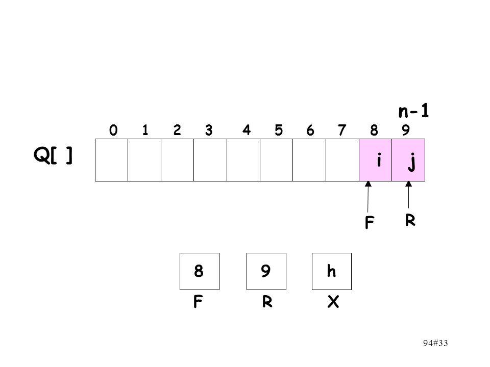 n-1 0 1 2 3 4 5 6 7 8 9 Q[ ] i j F R 8 9 h F R X